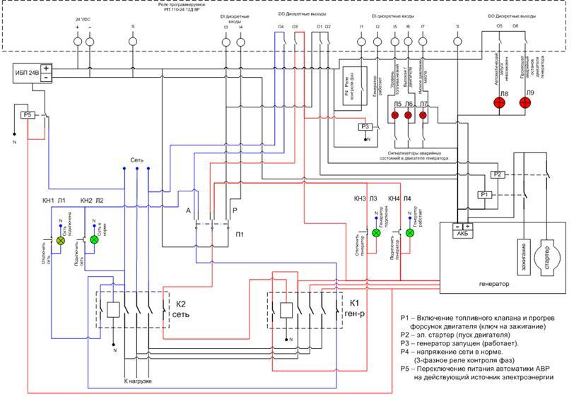 Схемы бензиновых генераторов
