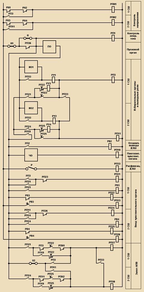 Рис. 1. Упрощенная схема ДЗШ.  Для исключения неопределенности приведем упрощенную схему этой защиты (рисунок 1) .