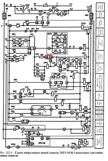 схемы панели ЭПЗ-1636